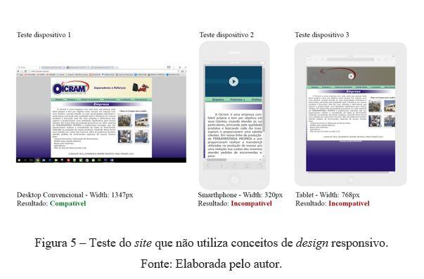teste de design responsivo